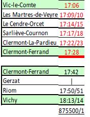 etude-la-pardieu-vers-nord-clermont-fd