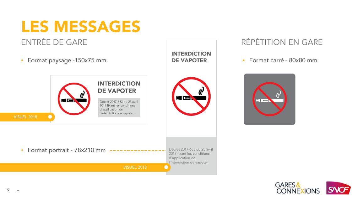 Fumer En Gare A Bord La Loi Dit Quoi Tours Orleans Paris